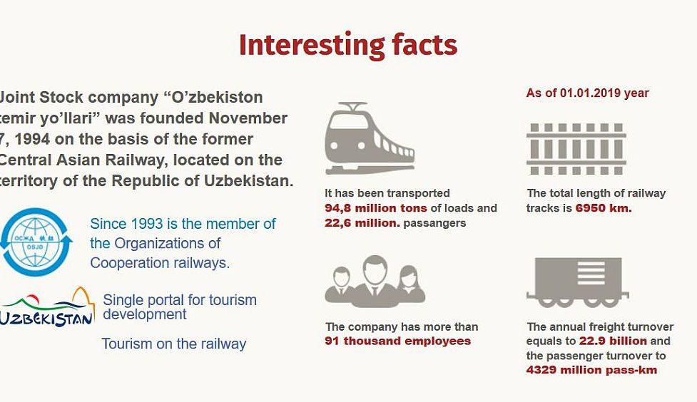 Usbekistan Railway Facts 1024px